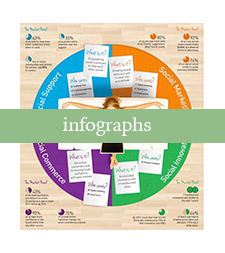 my-work-infographs
